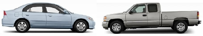 GMC Sierra vs. Honda Civic Hybrid