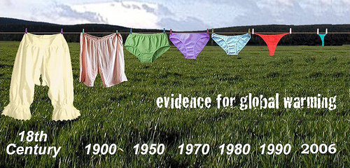Photo showing the evolution of women's underwear as the earth warms up...