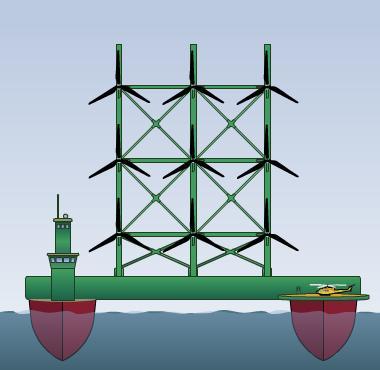WindHunter maritime platform
